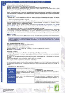 http://www.vocanson-prod.fr/v3/wp-content/uploads/2016/12/IE_30_fiches_Page_052-212x300.jpg