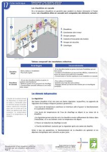 http://www.vocanson-prod.fr/v3/wp-content/uploads/2016/12/IE_30_fiches_Page_067-212x300.jpg
