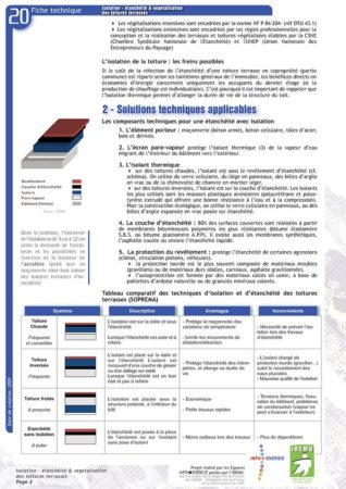 https://www.vocanson-prod.fr/v3/wp-content/uploads/2016/12/IE_30_fiches_Page_076-318x450.jpg