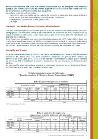 https://www.vocanson-prod.fr/v3/wp-content/uploads/2018/10/dossier_Page_09-318x450.jpg