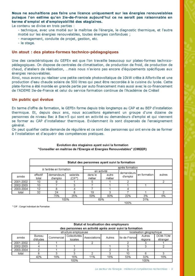 https://www.vocanson-prod.fr/v3/wp-content/uploads/2018/10/dossier_Page_09-636x900.jpg